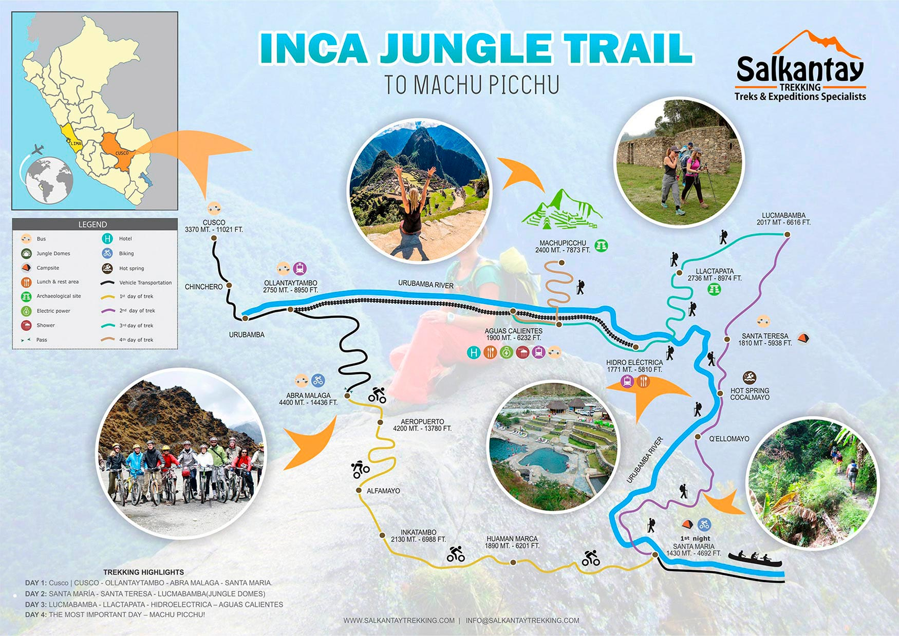 Mapa del camino Inca Jungle a Machu Picchu